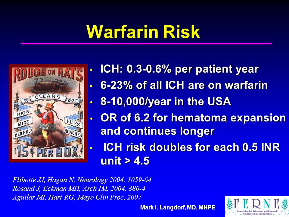 Warfarin Risk ICH: 0.3-0.6% per patient year