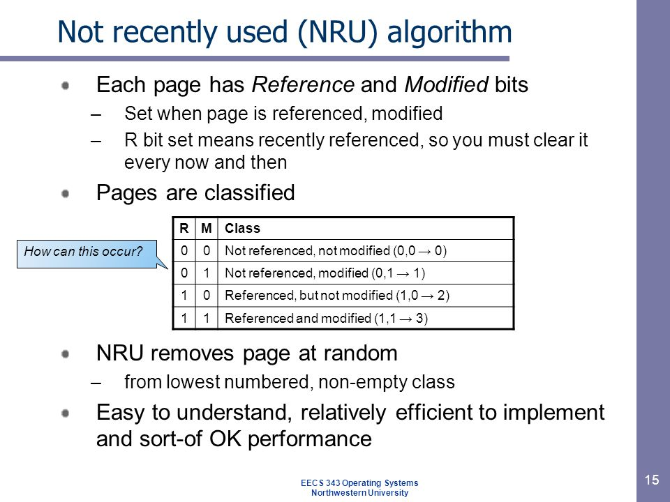Not recently used (NRU) algorithm