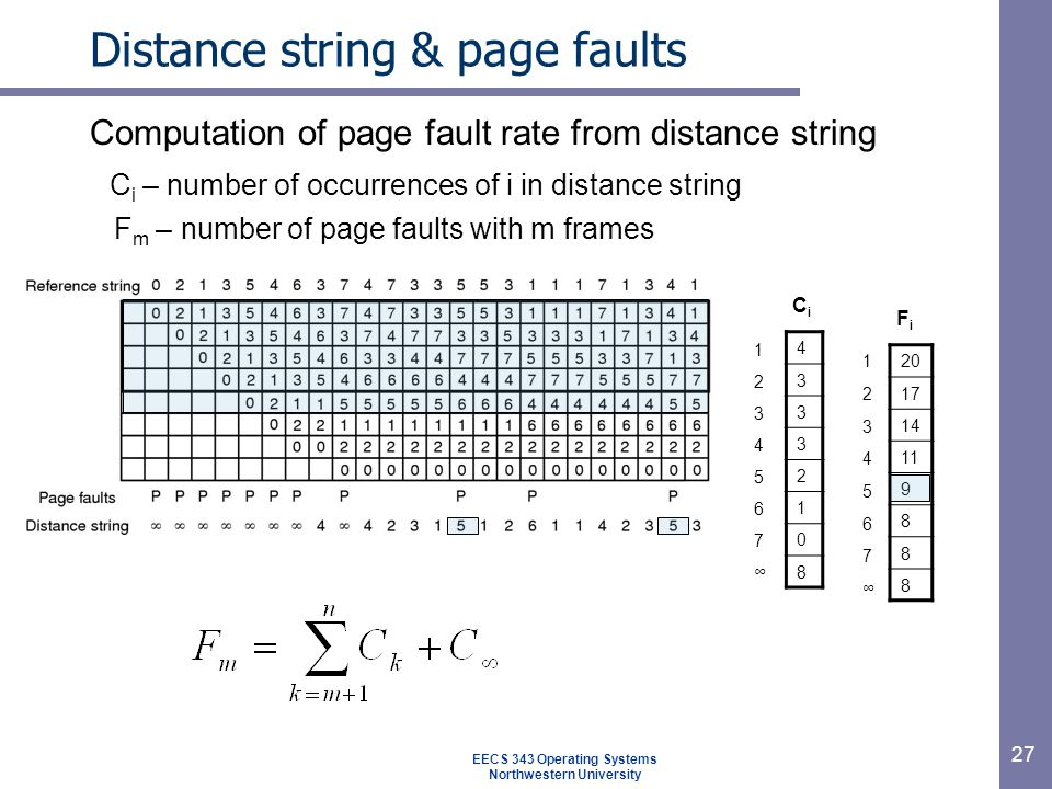 Distance string & page faults