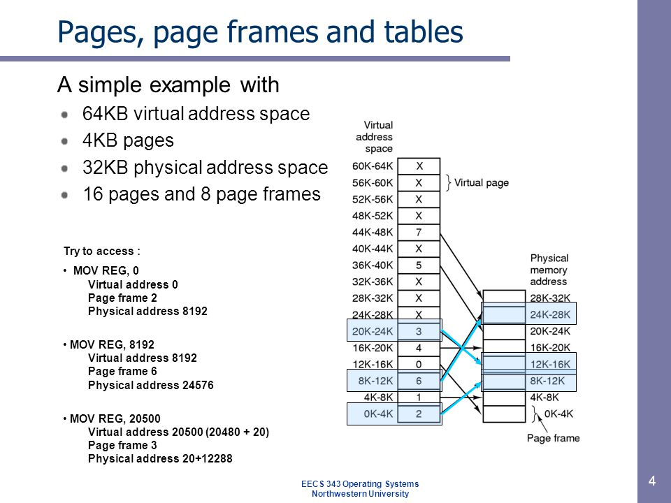 Pages, page frames and tables