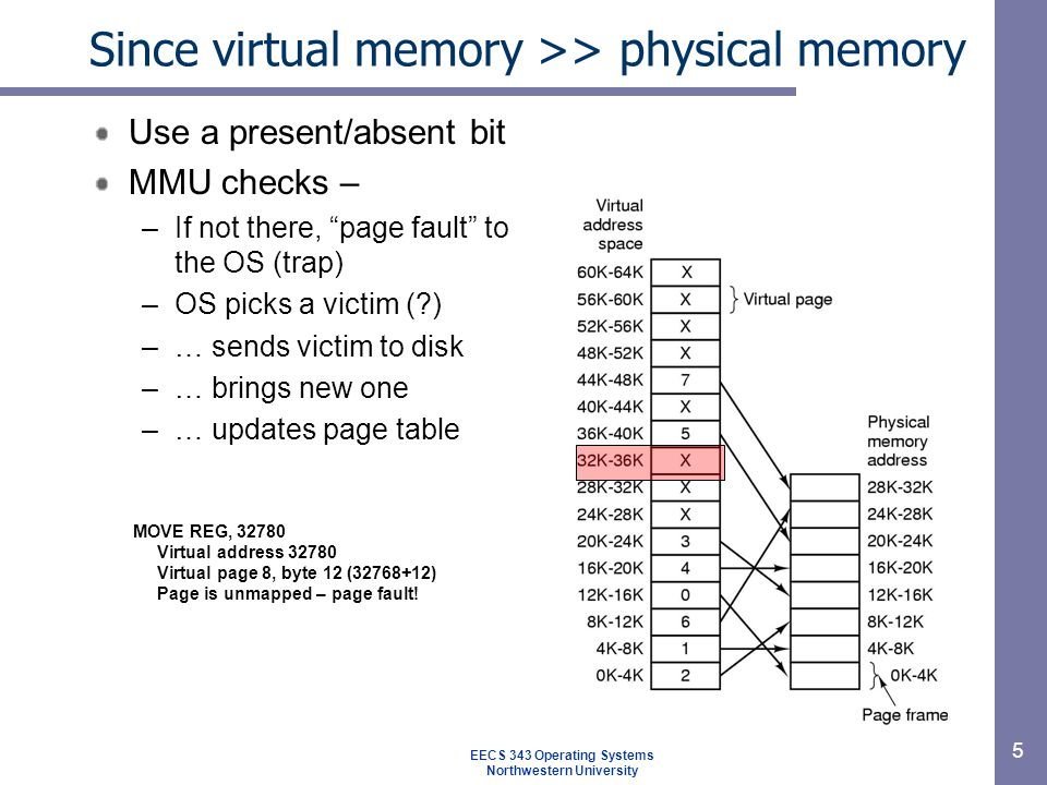 Since virtual memory >> physical memory