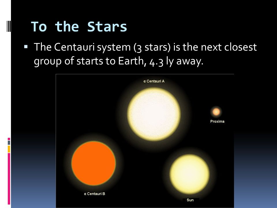 To the Stars The Centauri system (3 stars) is the next closest group of starts to Earth, 4.3 ly away.
