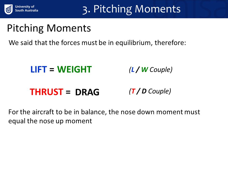 3. Pitching Moments Pitching Moments LIFT = WEIGHT THRUST = DRAG