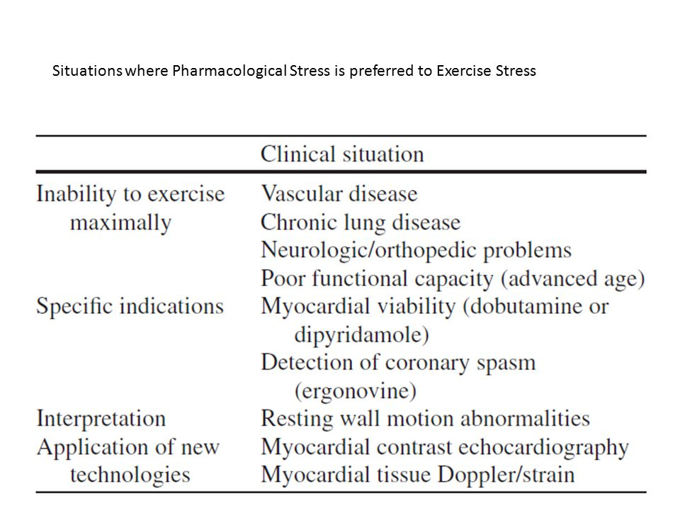 Situations where Pharmacological Stress is preferred to Exercise Stress