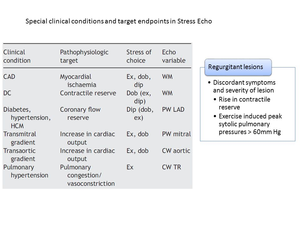Special clinical conditions and target endpoints in Stress Echo