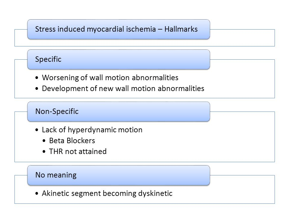 Stress induced myocardial ischemia – Hallmarks