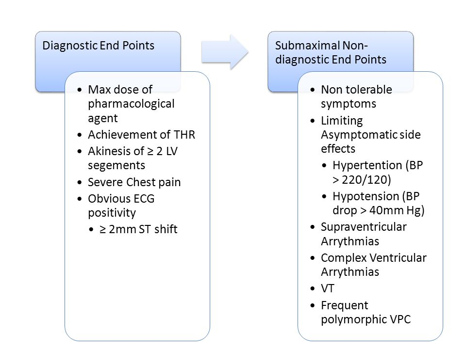 Diagnostic End Points Max dose of pharmacological agent. Achievement of THR. Akinesis of ≥ 2 LV segements.