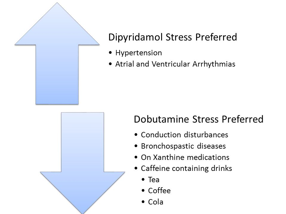 Dipyridamol Stress Preferred