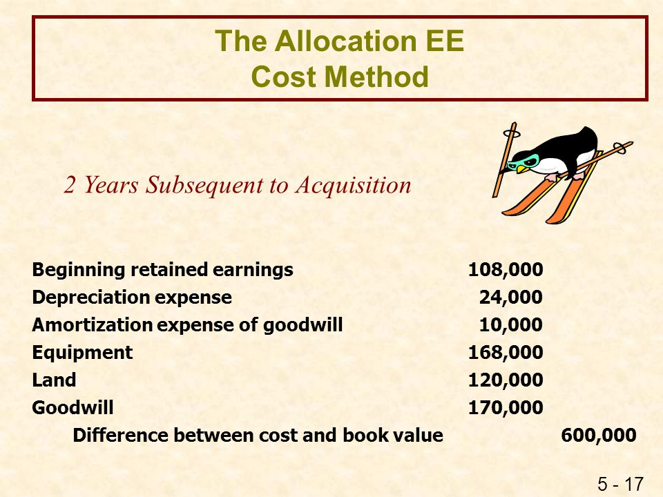 The Allocation EE Partial Equity Method