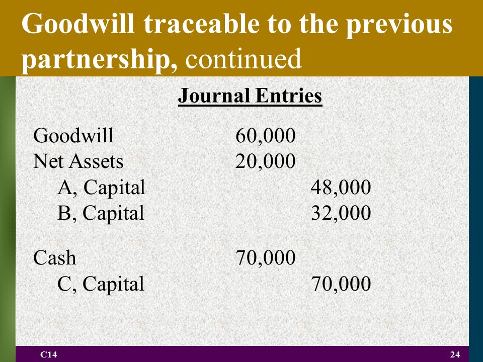 Goodwill traceable to the previous partnership, continued