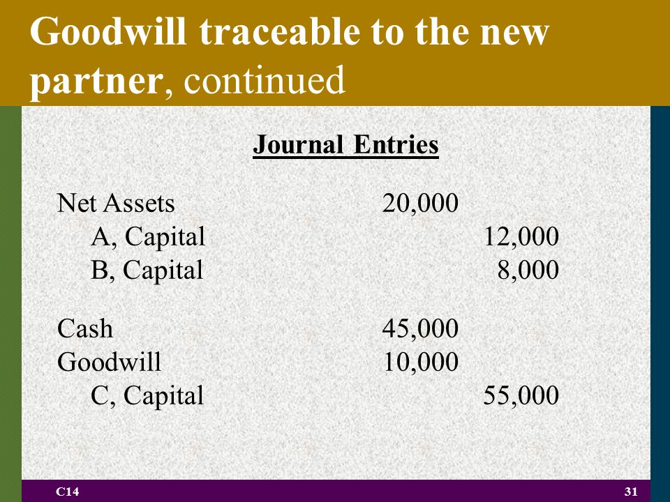 Goodwill traceable to the new partner, continued