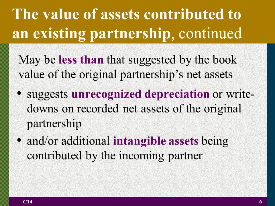 The value of assets contributed to an existing partnership, continued
