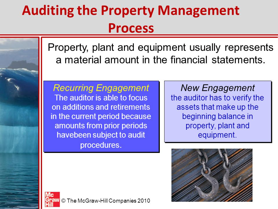 Auditing the Property Management Process