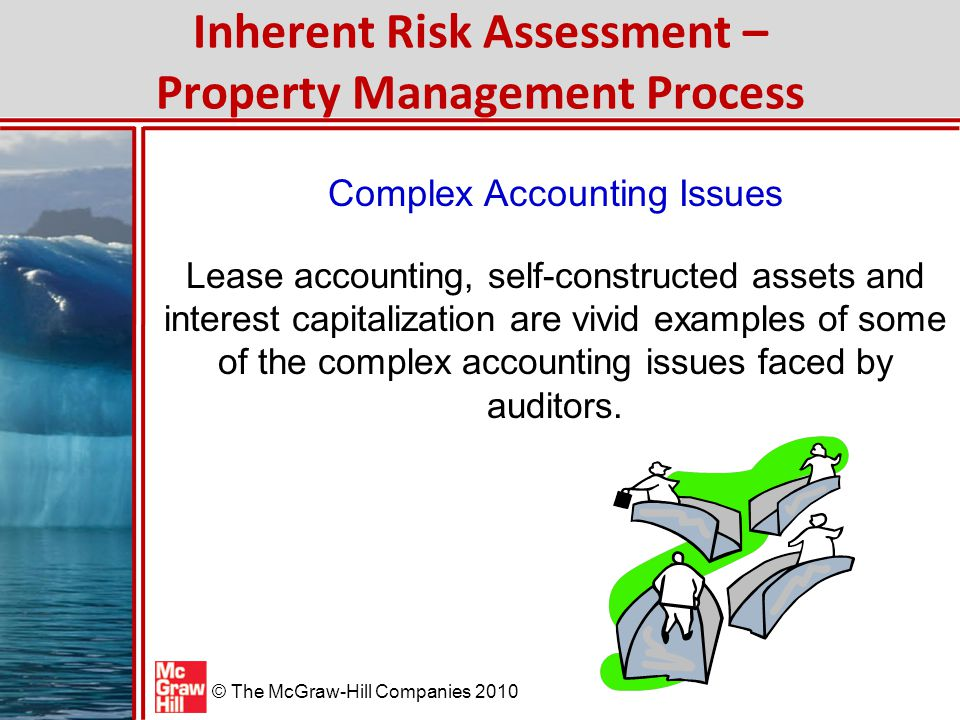 Inherent Risk Assessment – Property Management Process