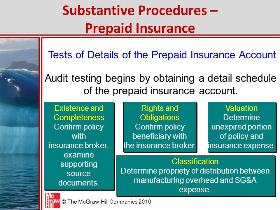 Substantive Procedures – Prepaid Insurance