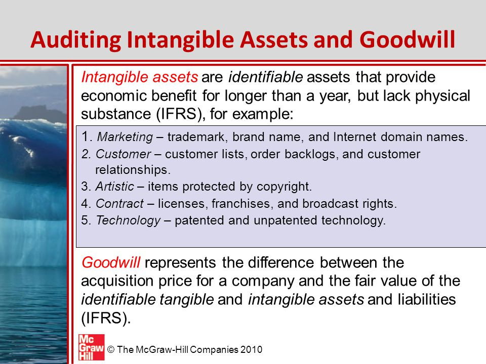 Auditing Intangible Assets and Goodwill
