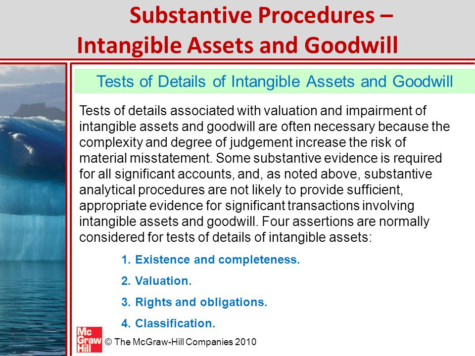 Substantive Procedures – Intangible Assets and Goodwill