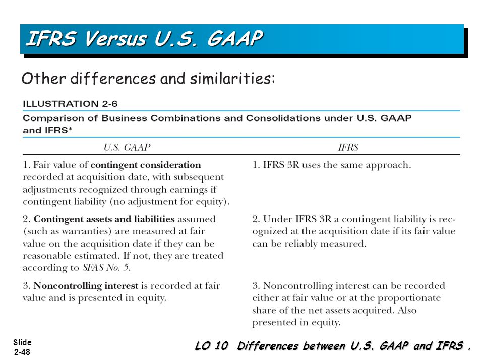 IFRS Versus U.S. GAAP Other differences and similarities: