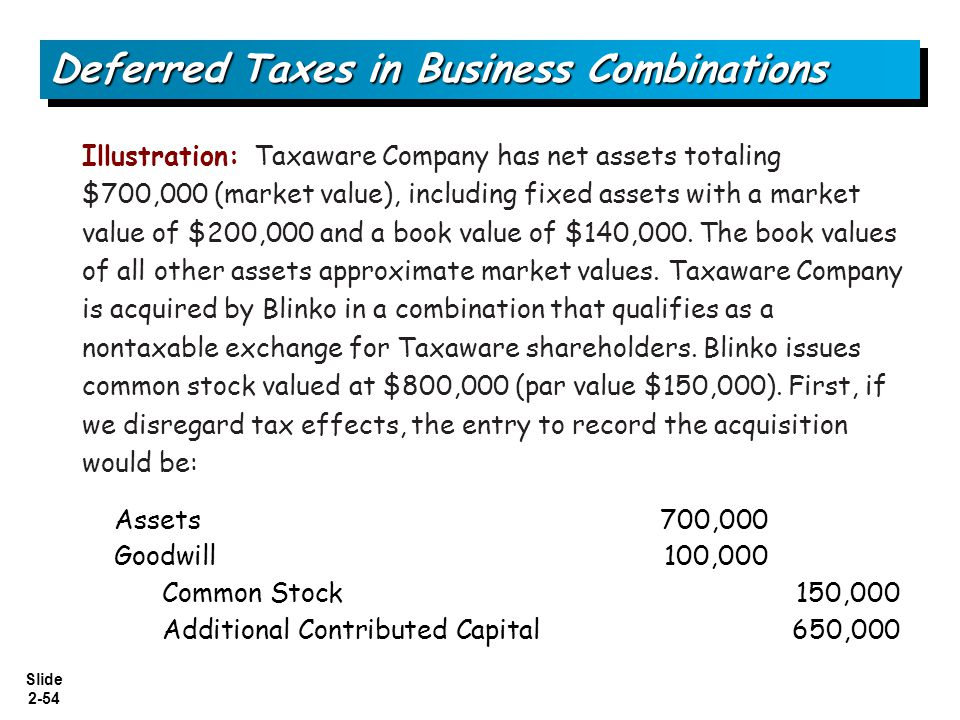 Deferred Taxes in Business Combinations