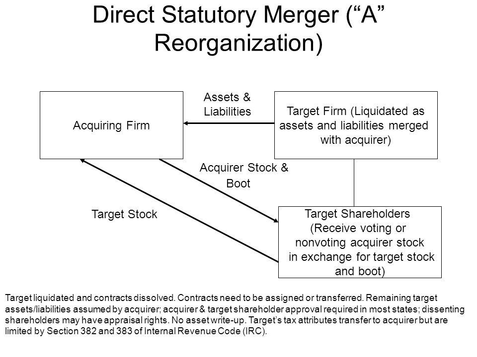 Direct Statutory Merger ( A Reorganization)