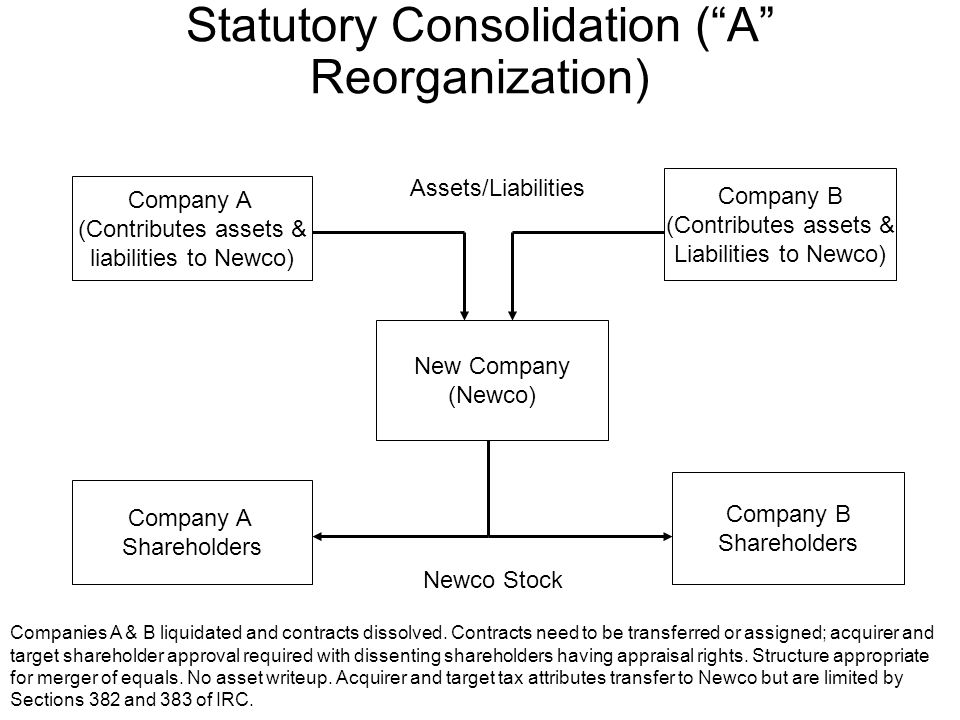 Statutory Consolidation ( A Reorganization)