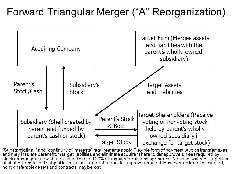 Forward Triangular Merger ( A Reorganization)