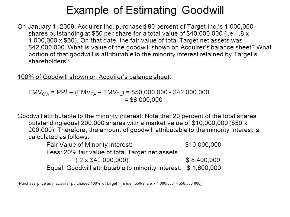 Example of Estimating Goodwill