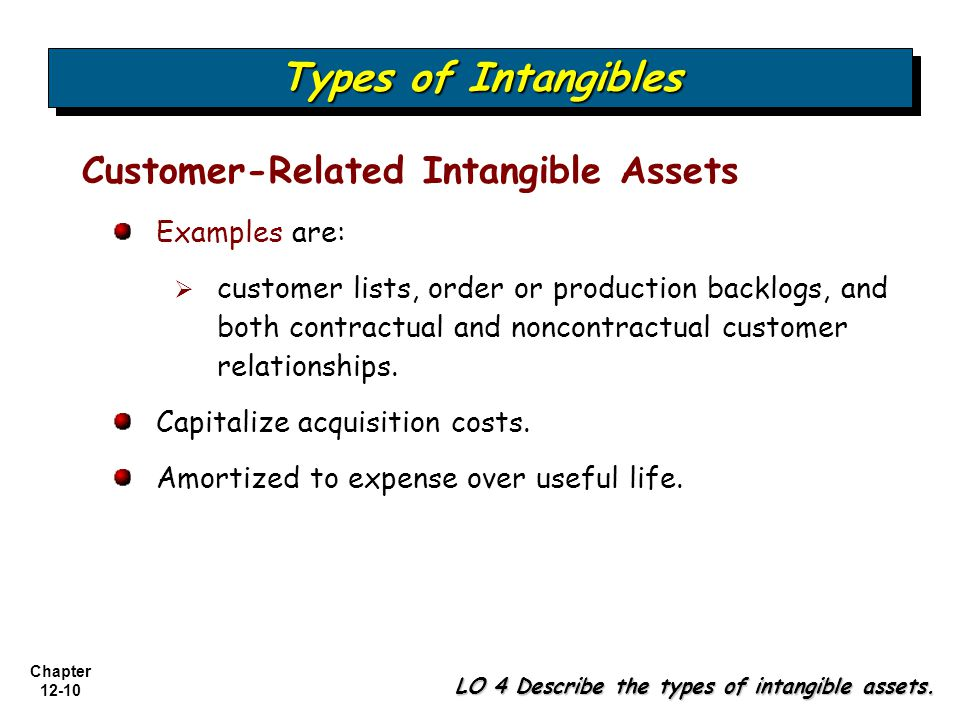 Types of Intangibles Customer-Related Intangible Assets Examples are: