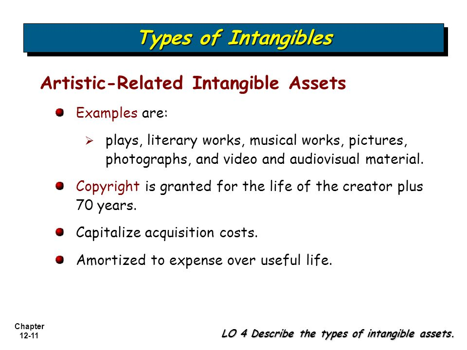 Types of Intangibles Artistic-Related Intangible Assets Examples are: