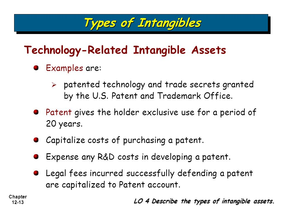 Types of Intangibles Technology-Related Intangible Assets