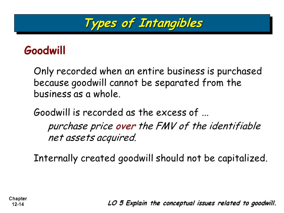 Internally created goodwill should not be capitalized.