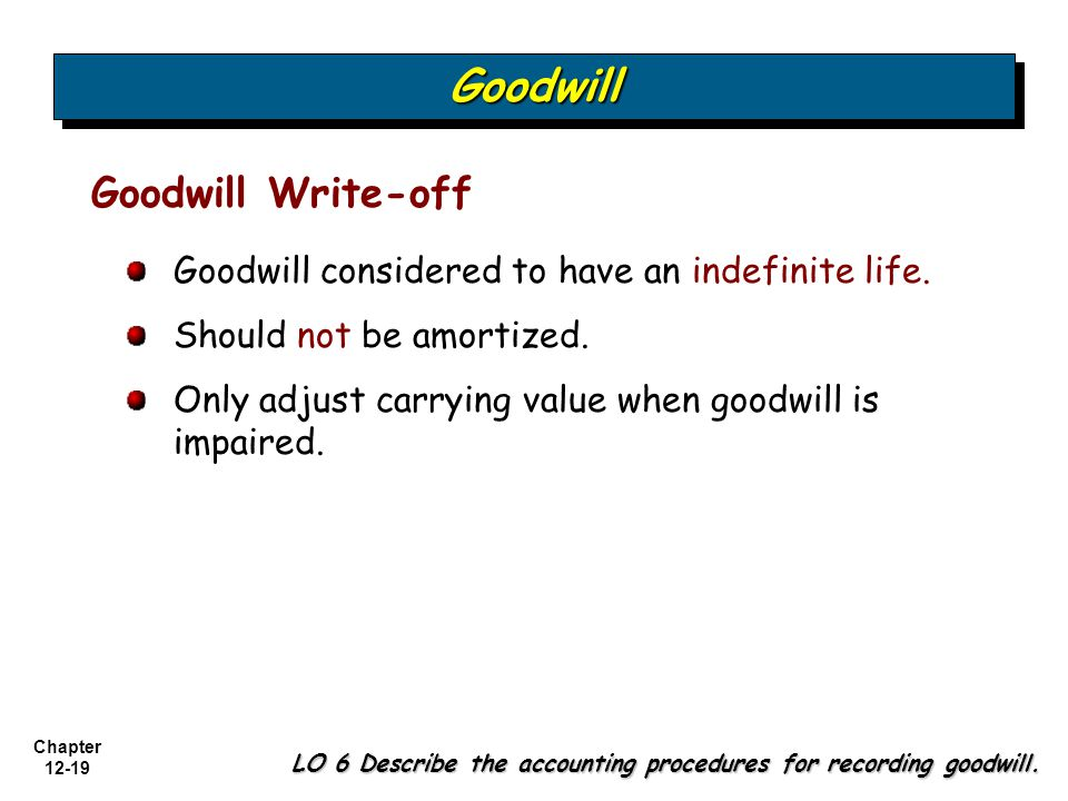 Goodwill Goodwill Write-off