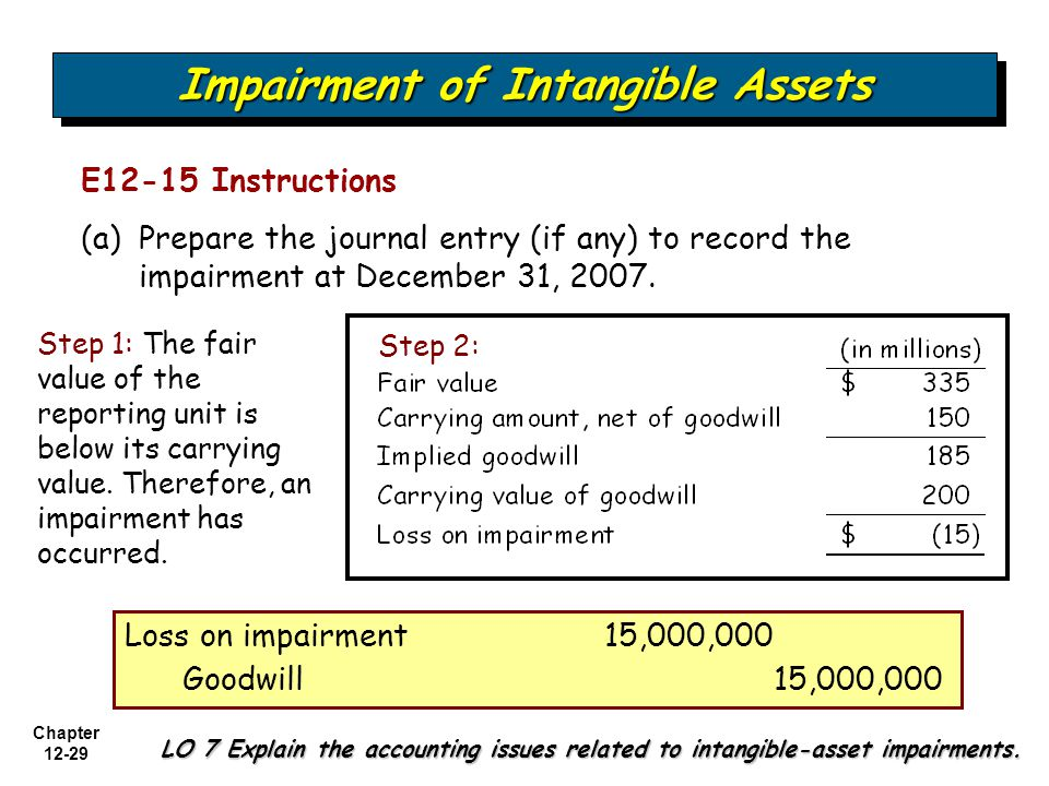 intermediate accounting chapter 12