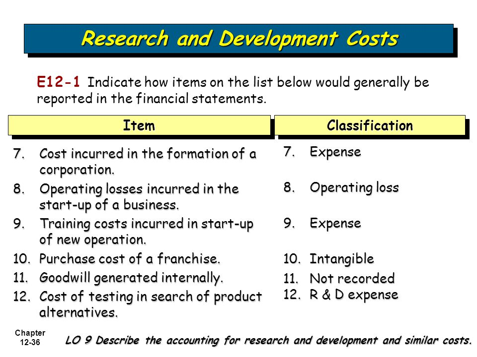 BREAKING DOWN 'Research And Development (R&D) Expenses'