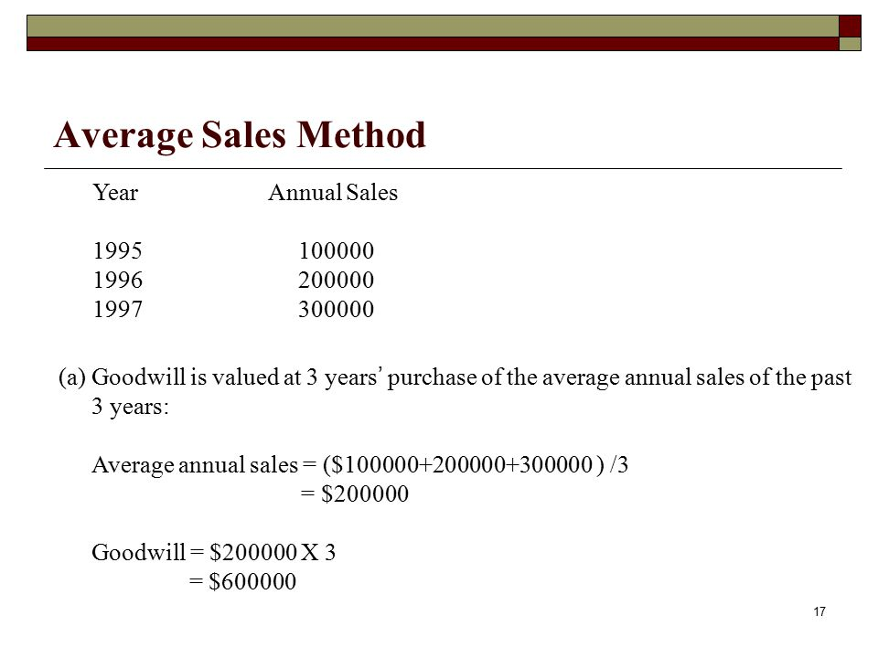 Average Sales Method Year Annual Sales 1995 100000 1996 200000