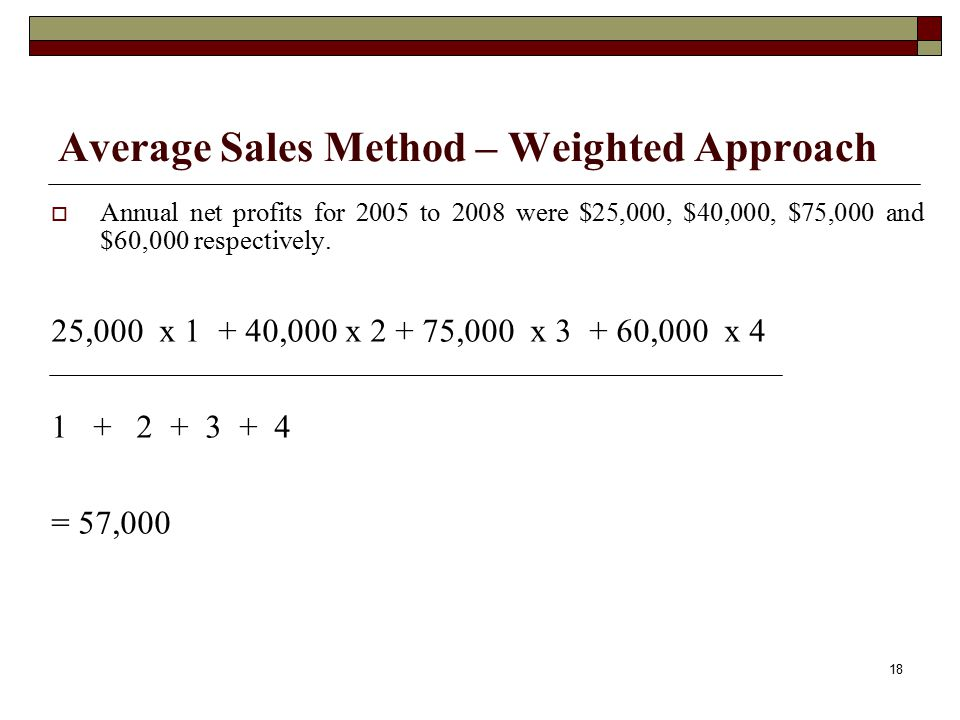 Average Sales Method – Weighted Approach