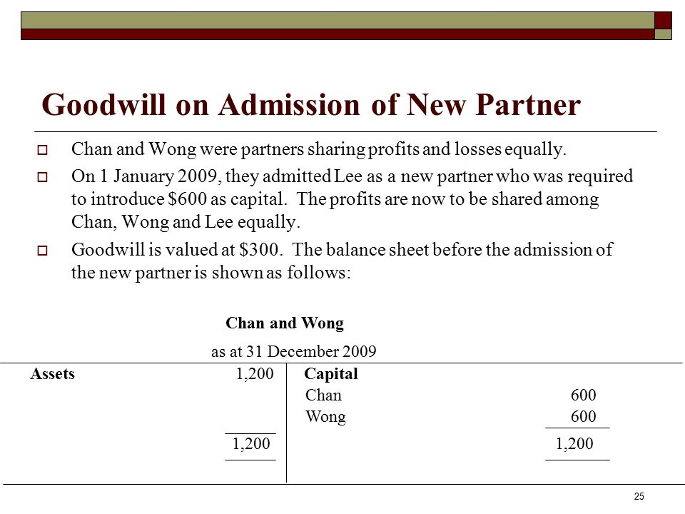 Goodwill on Admission of New Partner