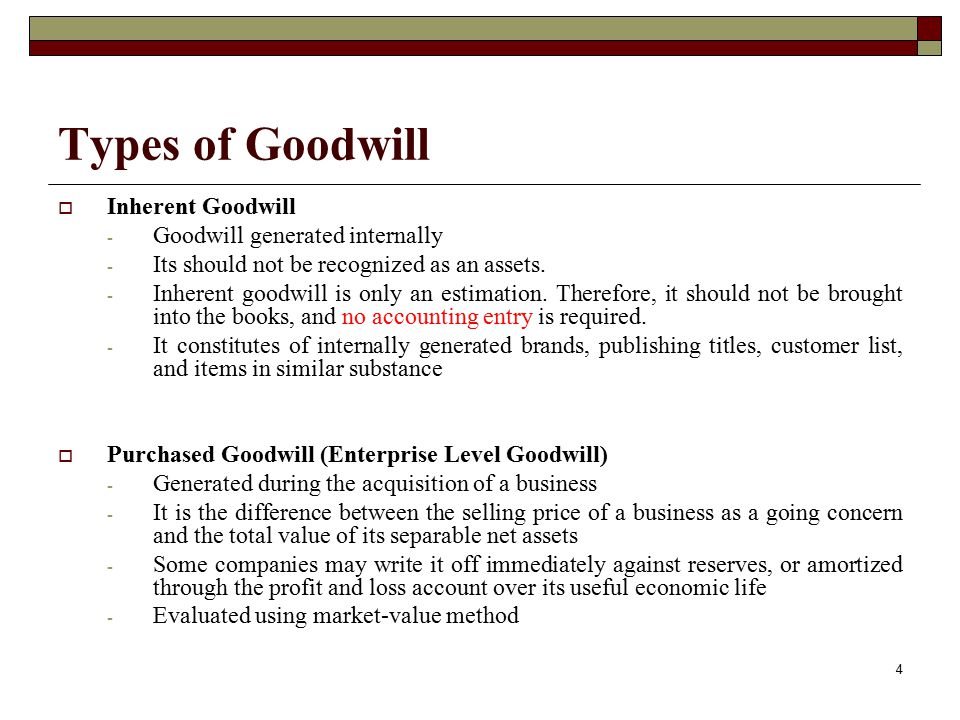 Types of Goodwill Inherent Goodwill Goodwill generated internally