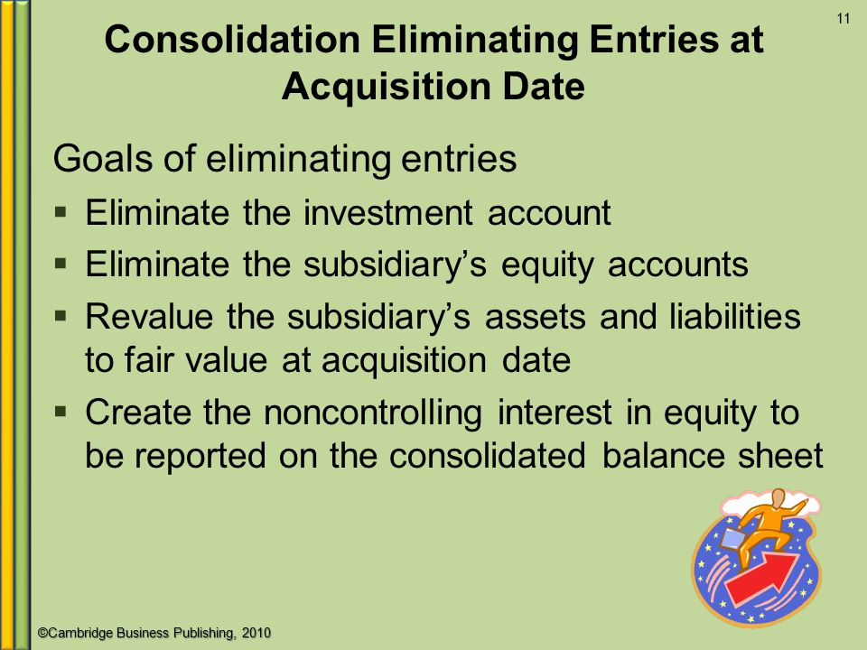 Consolidation Eliminating Entries at Acquisition Date