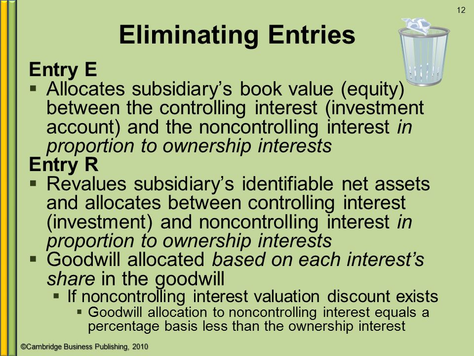 Eliminating Entries Entry E