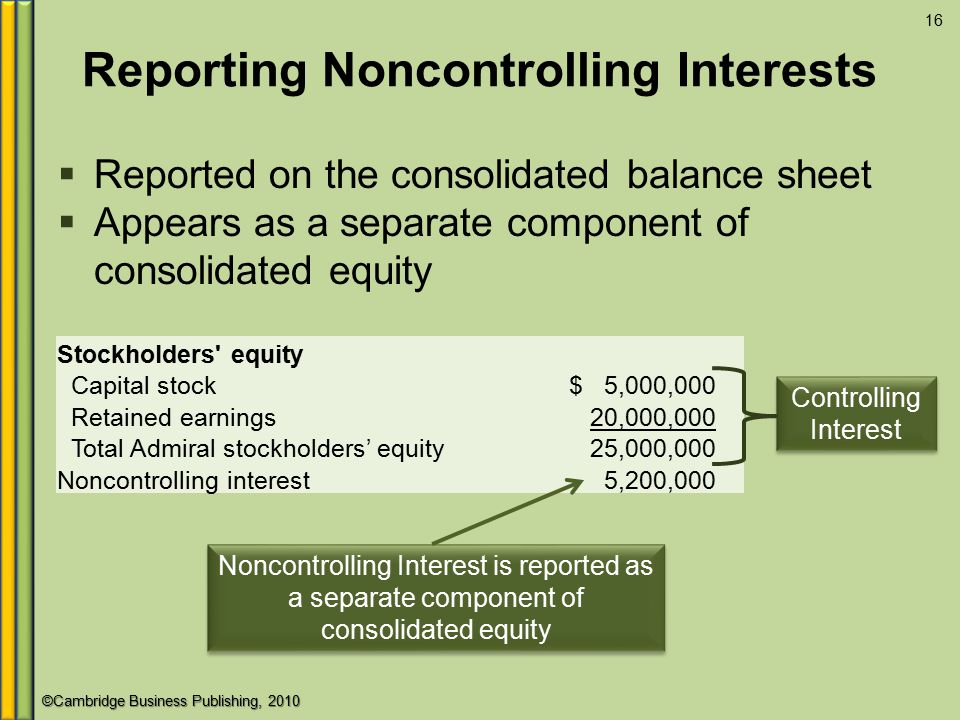 Reporting Noncontrolling Interests