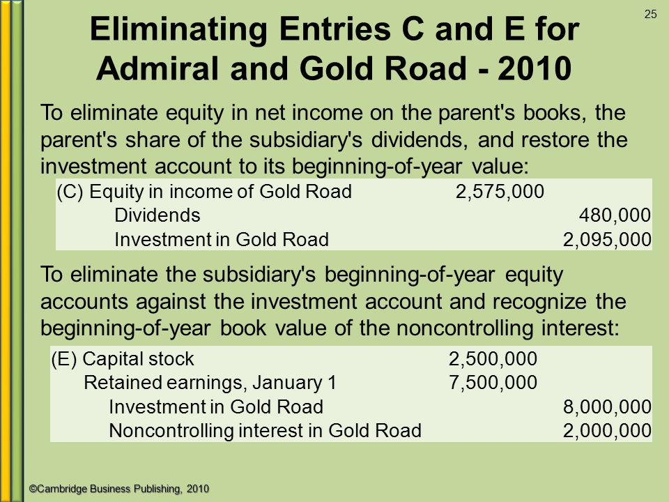 Eliminating Entries C and E for Admiral and Gold Road - 2010