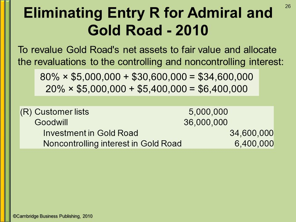Eliminating Entry R for Admiral and Gold Road - 2010