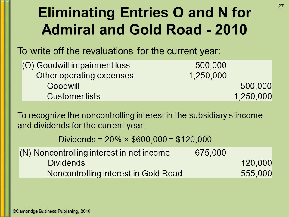 Eliminating Entries O and N for Admiral and Gold Road - 2010