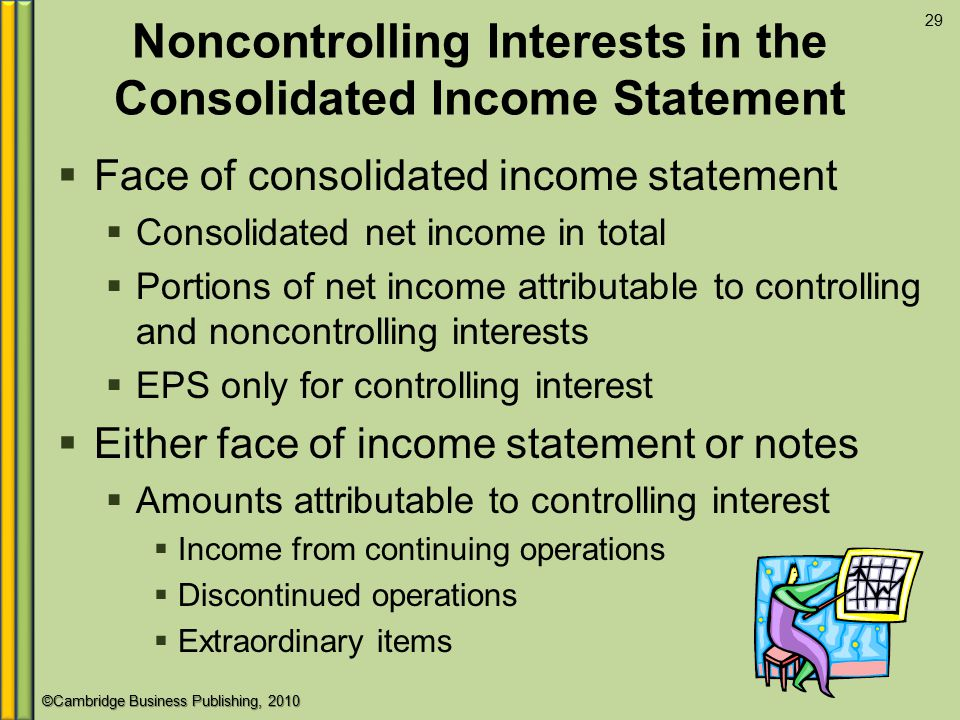 Noncontrolling Interests in the Consolidated Income Statement