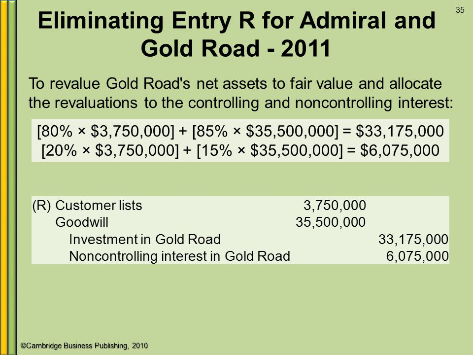 Eliminating Entry R for Admiral and Gold Road - 2011