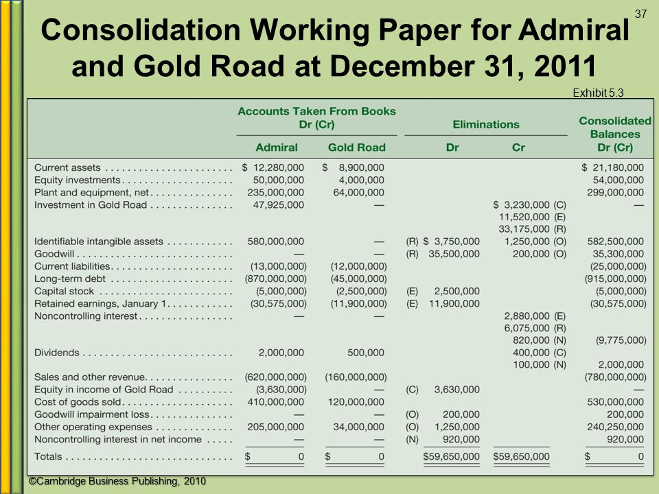Consolidation Working Paper for Admiral and Gold Road at December 31, 2011