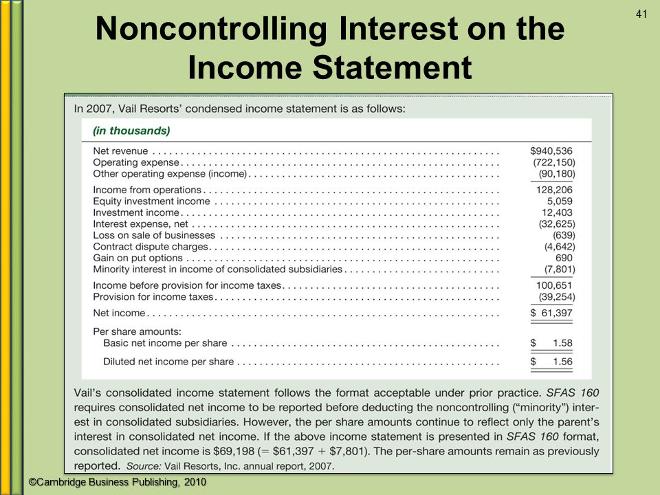 Noncontrolling Interest on the Income Statement