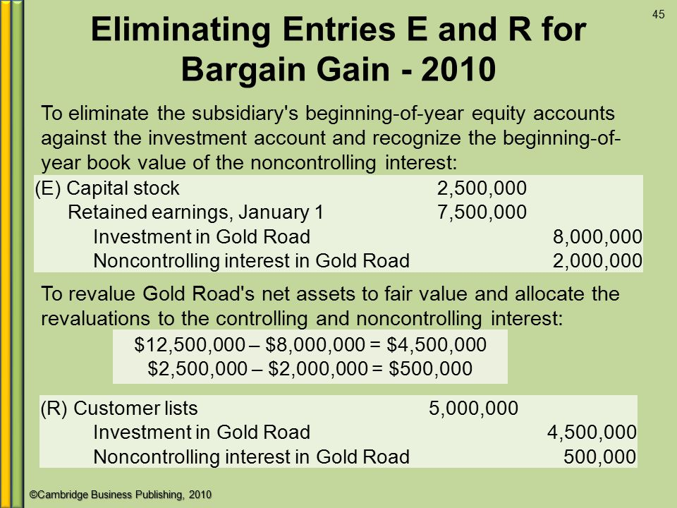 Eliminating Entries E and R for Bargain Gain - 2010
