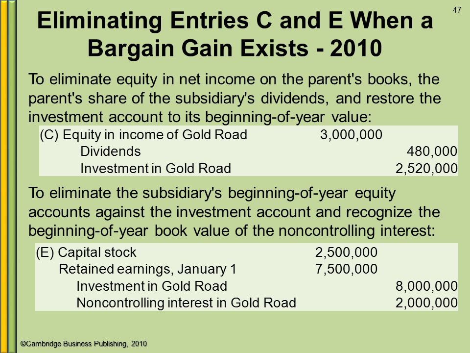 Eliminating Entries C and E When a Bargain Gain Exists - 2010